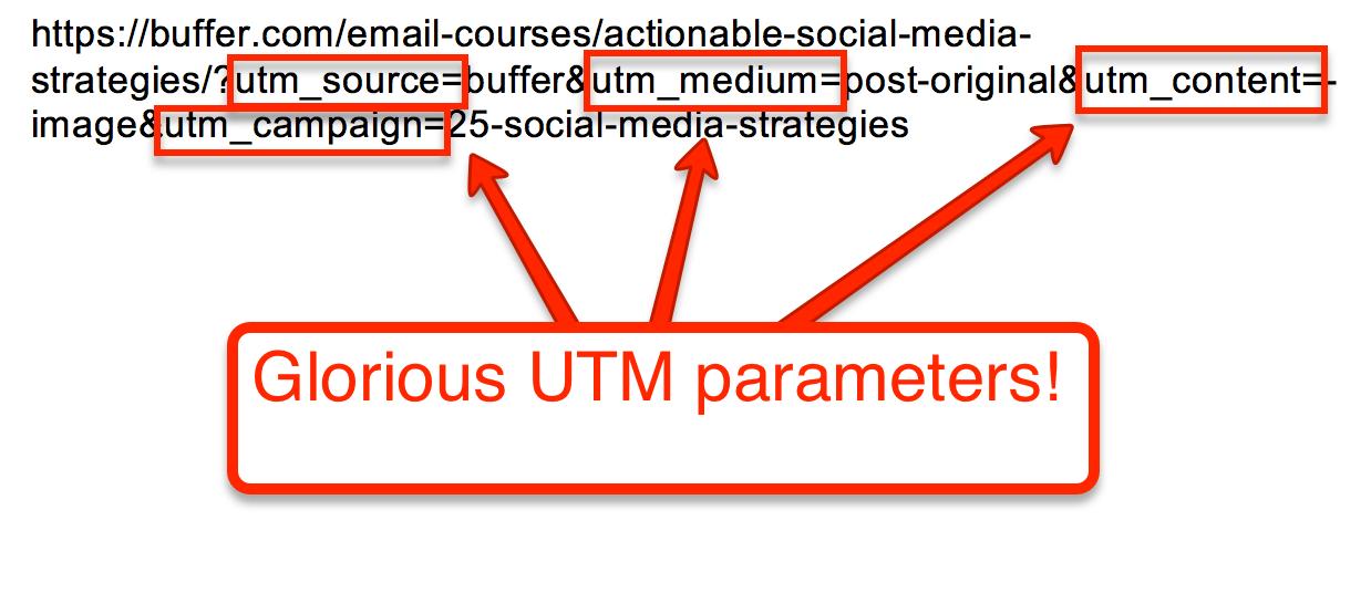 چگونه ترافیک های سایت را با UTM بررسی کنیم؟