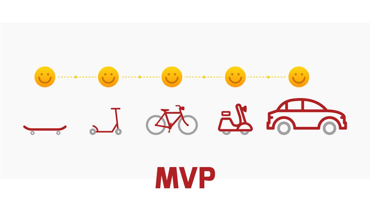 کسب و کار بر اساسMVP، نهایت موفقیت...!
