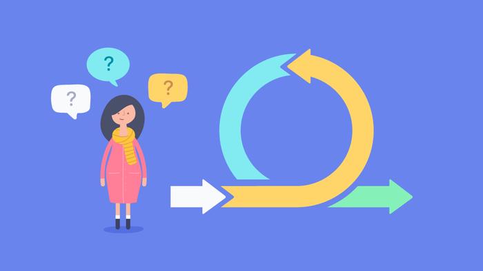 چرا مدیریت پروژه چابک سودمند است ؟