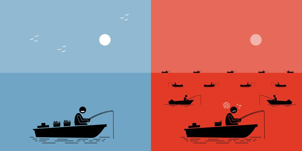 استراتژی اقیانوس آبی (blue ocean) چیست ؟