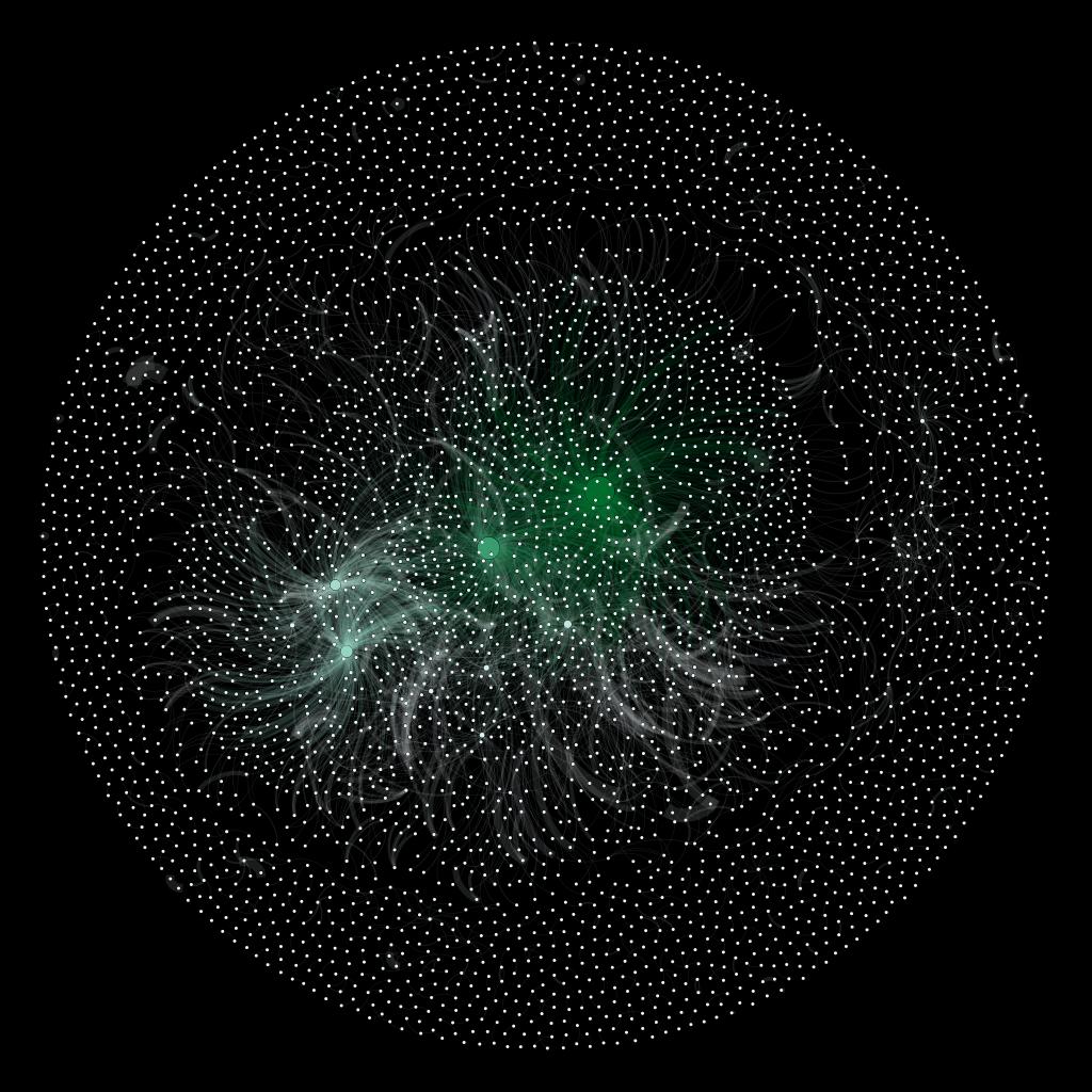 گراف توزیع فایل های apk در تلگرام (نقاط، نشانگر چنل ها هستند)
