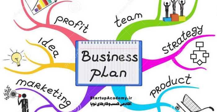 تعریف بخشهای مدل کسبوکار