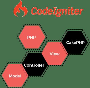 آموزش codeigniter -  درباره codeigniter