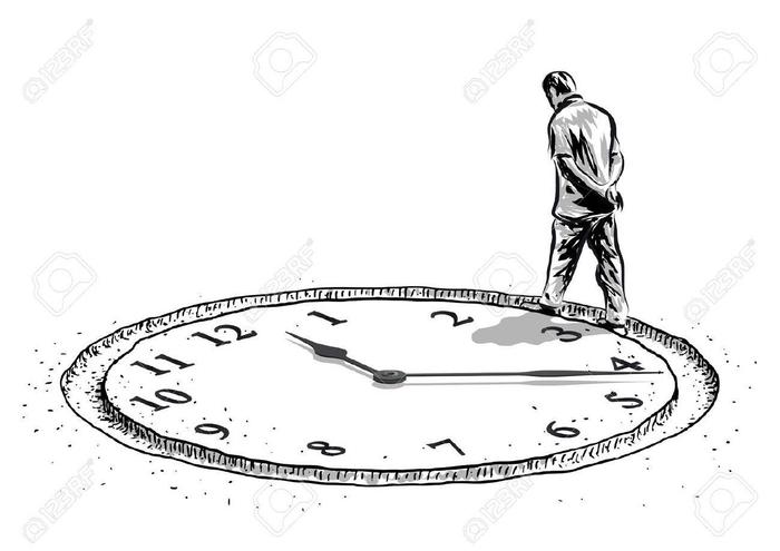 انسان، تکنولوژی و زمان