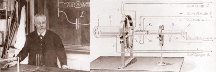 اولین لوله پرتوی کاتودی که مبنای تمام تلویزیونهای مدرن امروزی است توسط کارل فردیناند براون اختراع شد