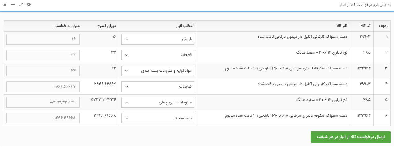 گرفتن اطلاعات از یک جدول در ویو MVC