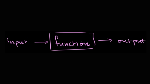 Method vs Function