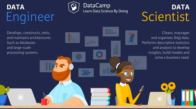 دانشمند داده یا مهندس داده، مسئله این است!