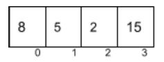 مثال کامل از اجرای استراتژی بهبود مرحله به مرحله برای پاسخ به سوالات برنامه نویسی