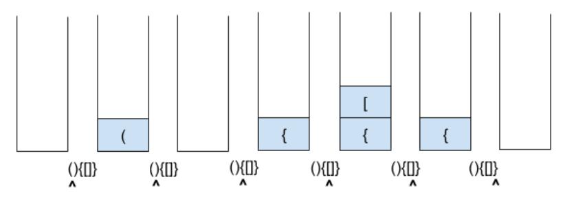 مثالی از اجرای دسته الگوریتم روی رشته ای با کامنکهای منطبق
