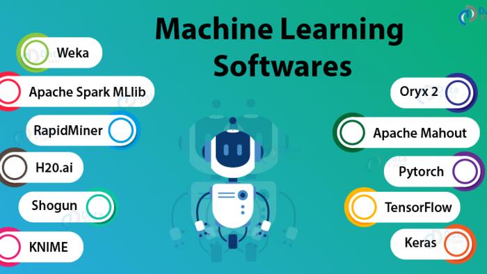 از بین نرم افزارهای مختلف داده کاوی و یادگیری ماشین کدام را انتخاب کنیم؟