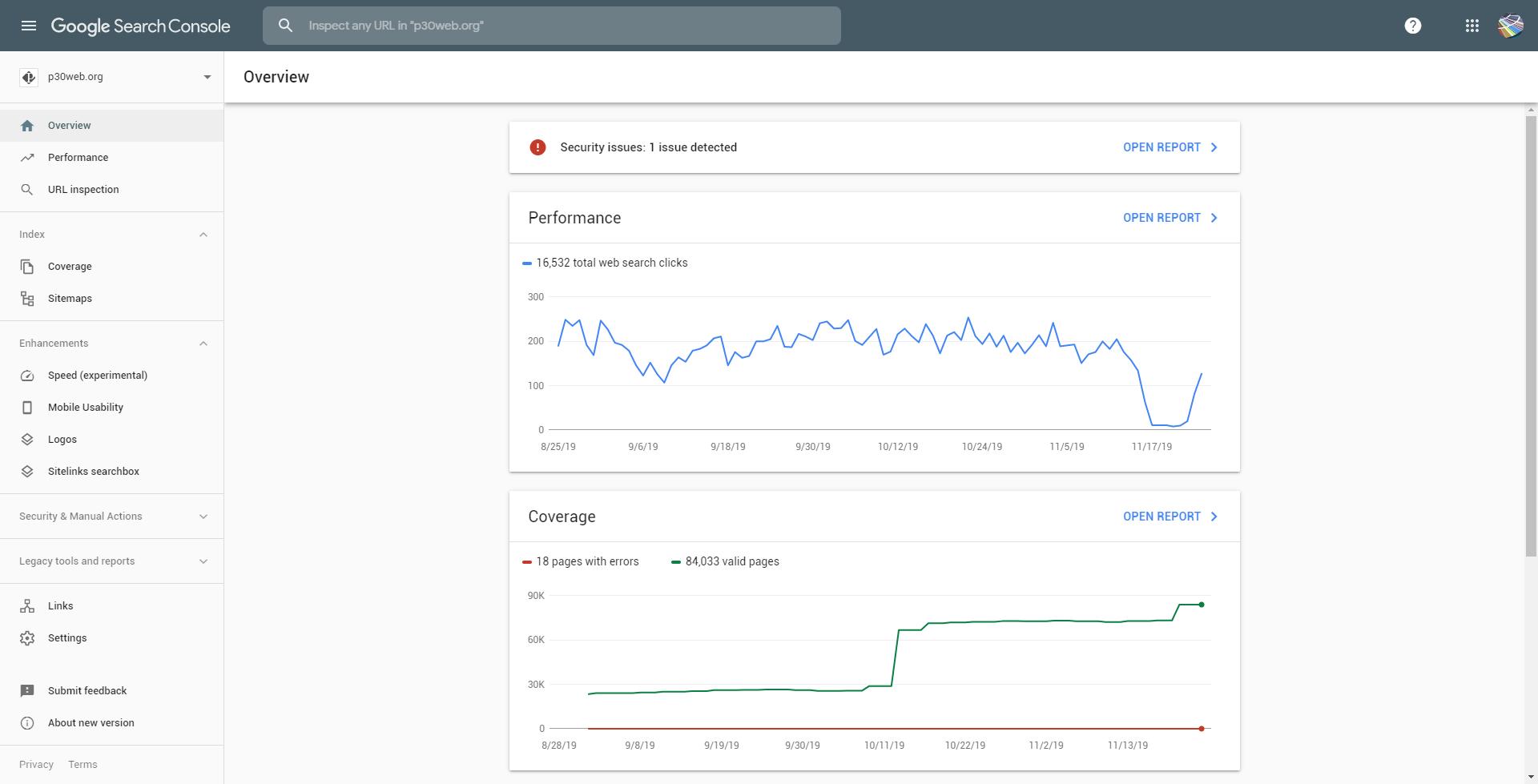 آموزش رفع مشکل امنیتی در سرچ کنسول گوگل
