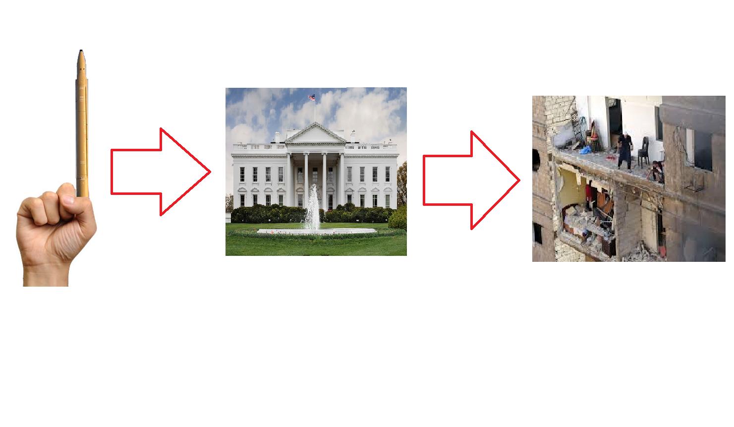 انگشت قاره پیما اثر ناقابلی از نویسنده مطلب