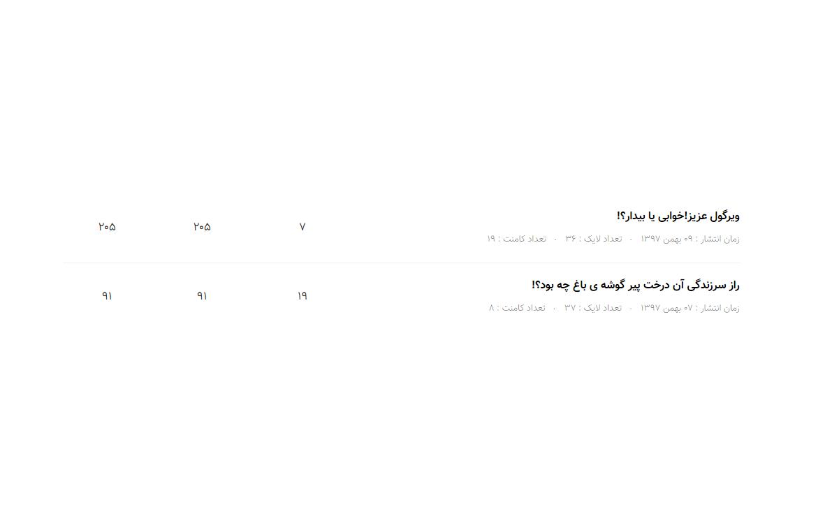 این تصویر مربوط به ساعت ده شب روز شنبه چهارده بهمن نود و هفت است.