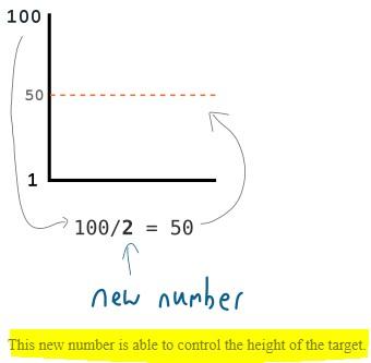 معادله سختی شبکه بیت کوین