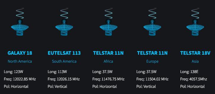 با ماهواره بلاک اکستریم بدون اینترنت از بیت کوین استفاده کنید