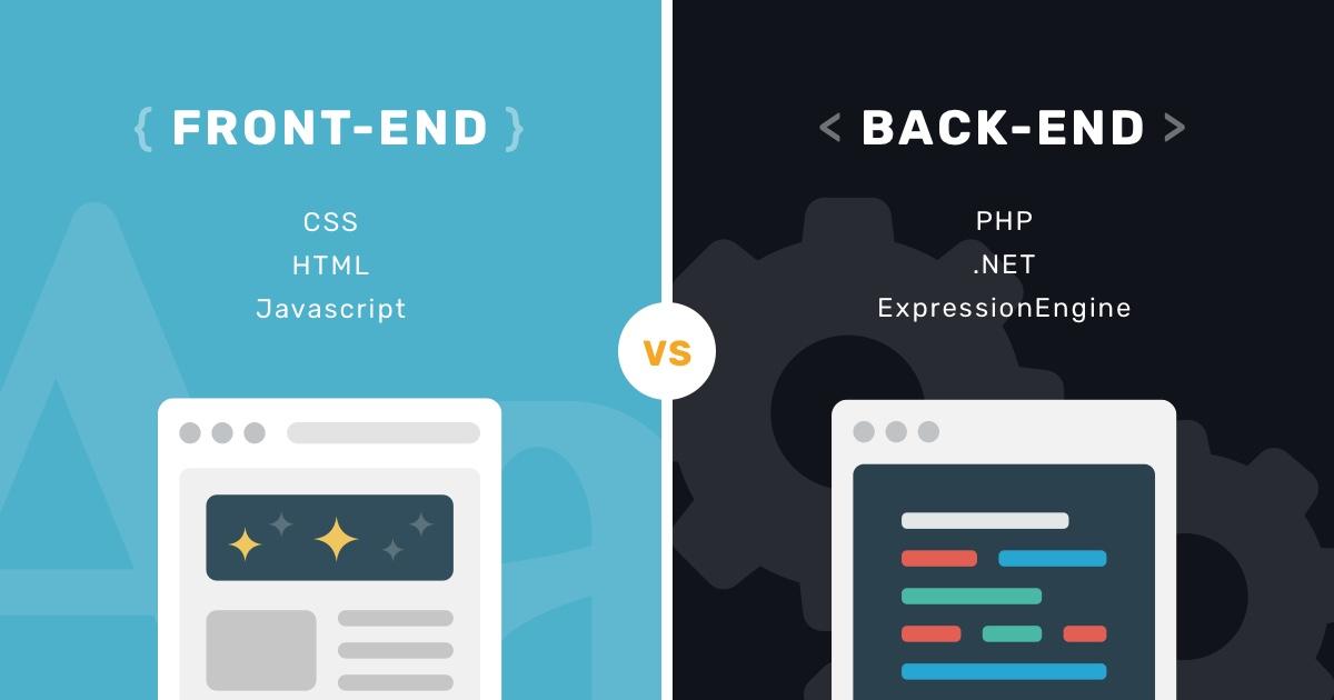 برنامه نویسی Back-end به زبان ساده