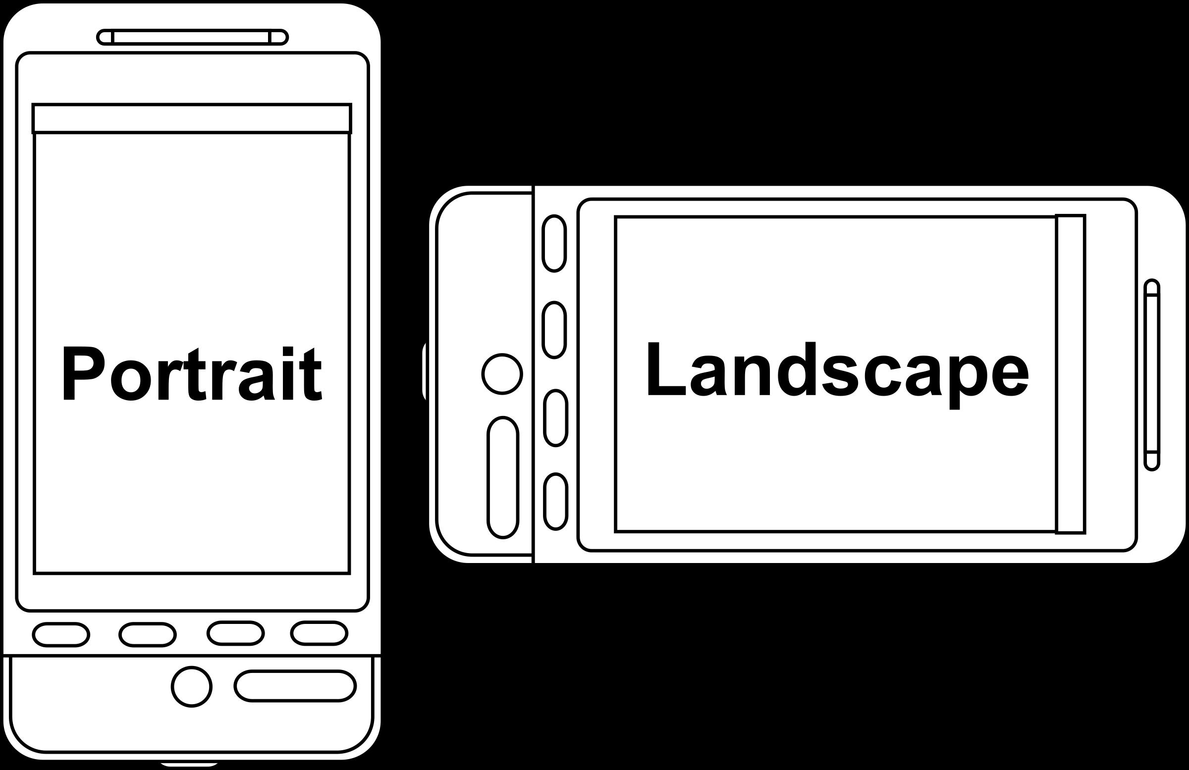 مدیا کوئری های دستگاه های اپل برای ipads و iphones