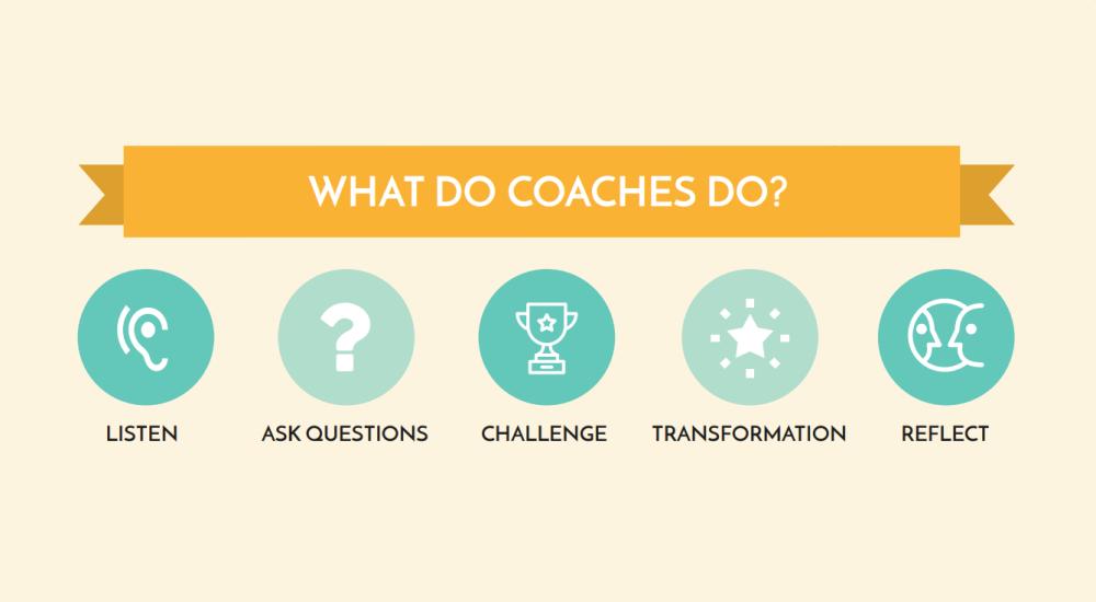 کوچینگ (coaching) چیست؟