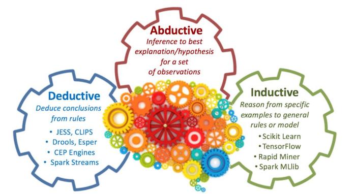 مبانی فلسفی «یادگیری ماشینی» به زبان ساده-بخش 1