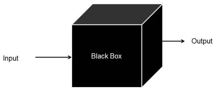 «جعبه سیاه» اینترنت در ایران