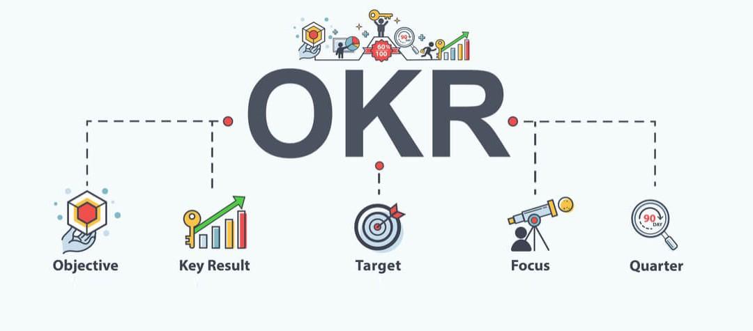 آرزو دارید مدیر بهتری باشید؟ با OKR قدرت رهبری تیمتان را بهتر کنید!