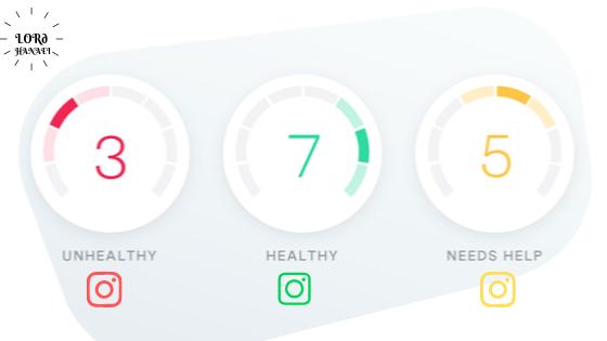 به نظرت Health Score پیج اینستاگرامت چنده؟