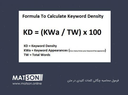 فرمول محاسبه چگالی کلمات کلیدی در متن