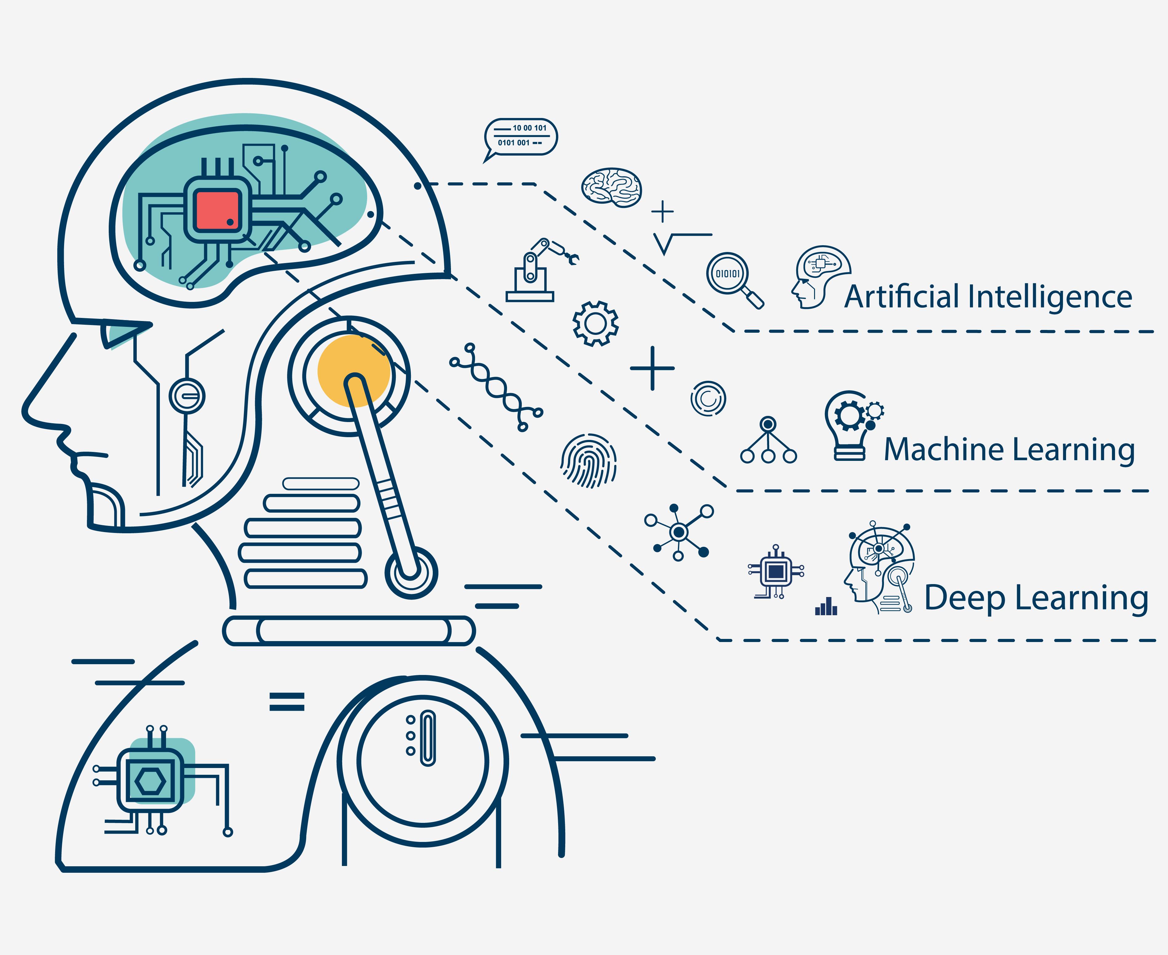 Machine Learning یادگیریماشین قسمت 00