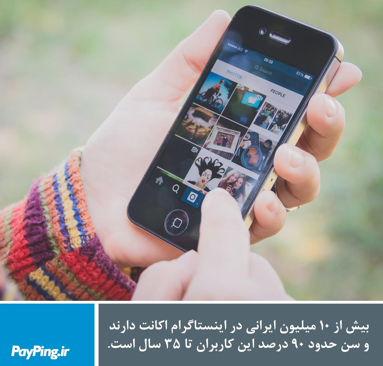 چگونه بهترین تجربه خرید را در اینستاگرام برای مشتریان فراهم کنیم ؟