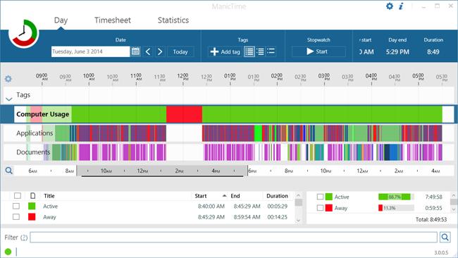 بهترین نرم افزار مدیریت زمان استفاده از pc