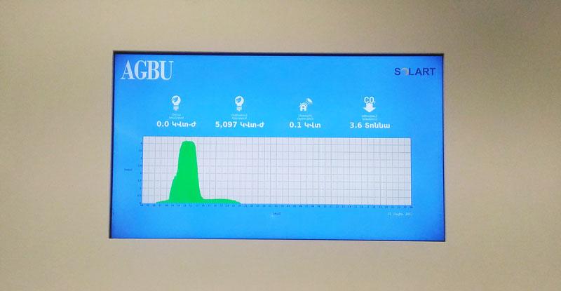 نمایشگری که در لابی ساختمان بود و اطلاعاتی در خصوص ذخیره سازی و مصرف انرژی ساختمان نمایش می داد.
