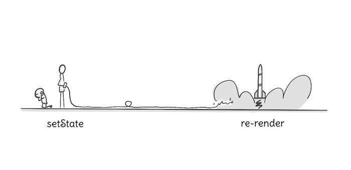 حذف render اضافی کامپوننتهای ریاکت با batch
