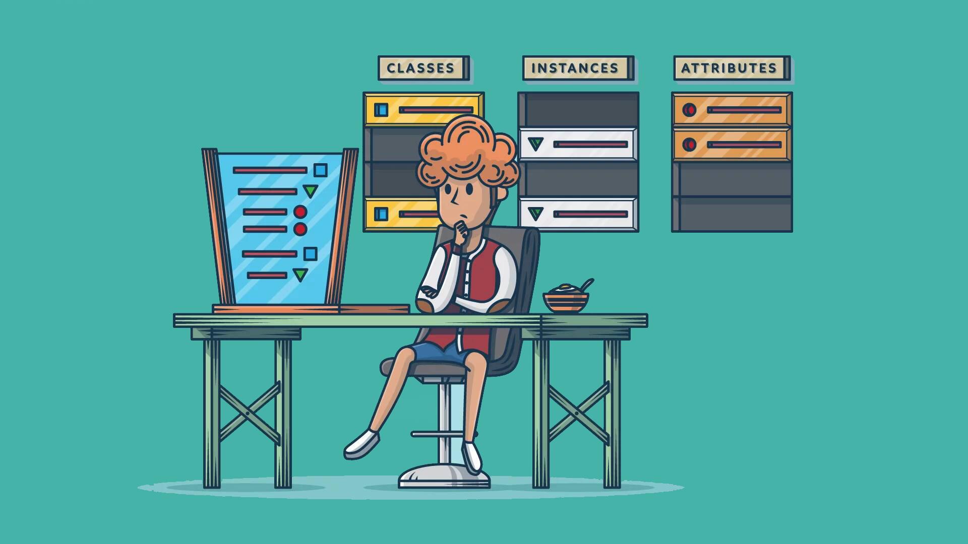 5 مسئله برنامهنویسی که باید زیر یک ساعت حل کنید!