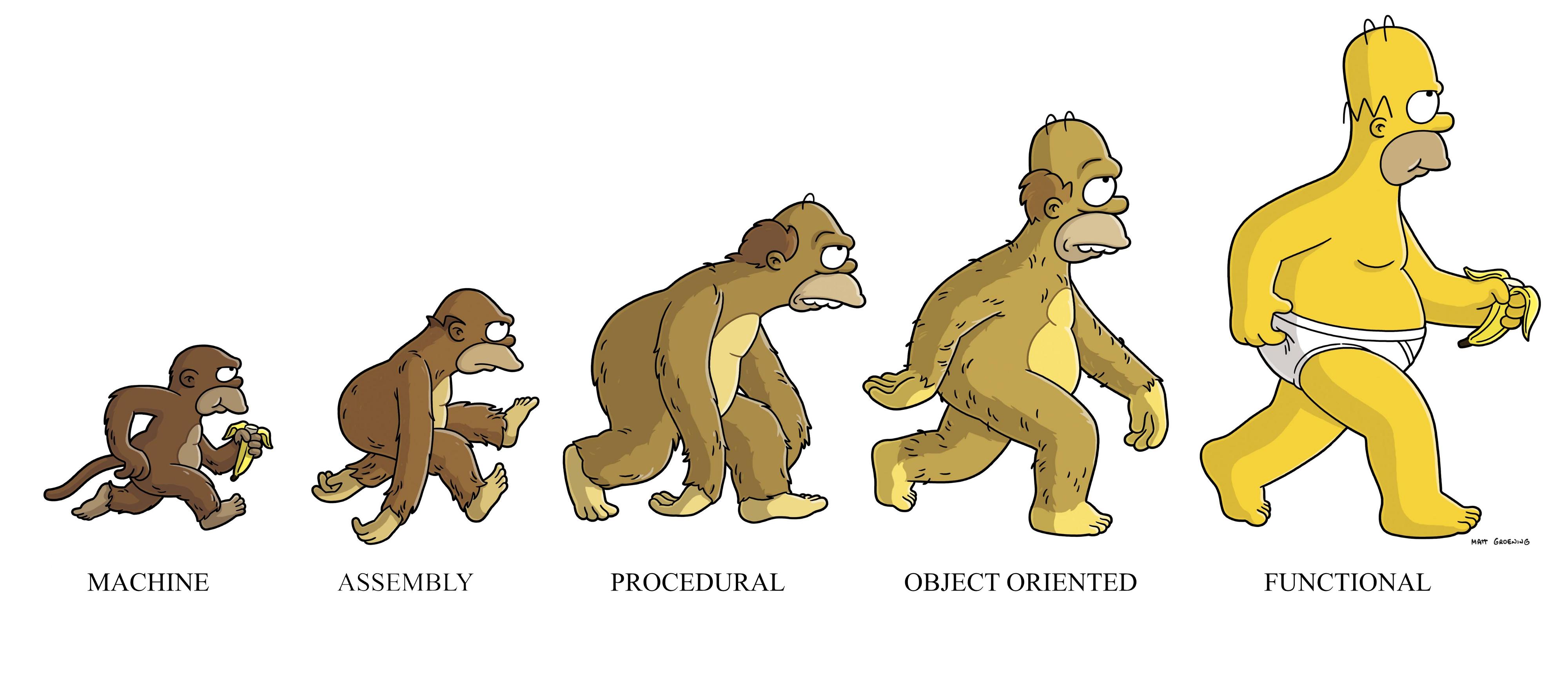 قسمت اول - مفاهیم و الگوهای برنامه نویسی تابعی (Functional) در جاوااسکریپت