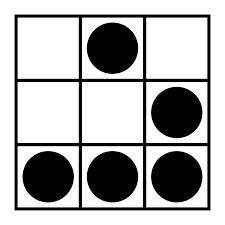 نوشتن برنامه «بازی زندگی» با زبان سی، به یاد کانوی و اتوماتای سلولی