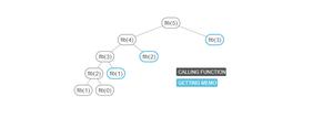 کوتاهترین و بهینهترین روش Memoization (پایتون)