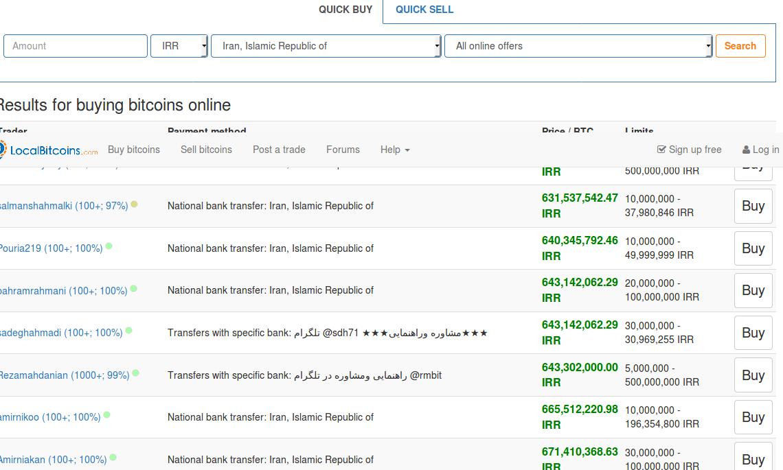 راه های خرید بیت کوین یا هر ارز مجازی دیگر