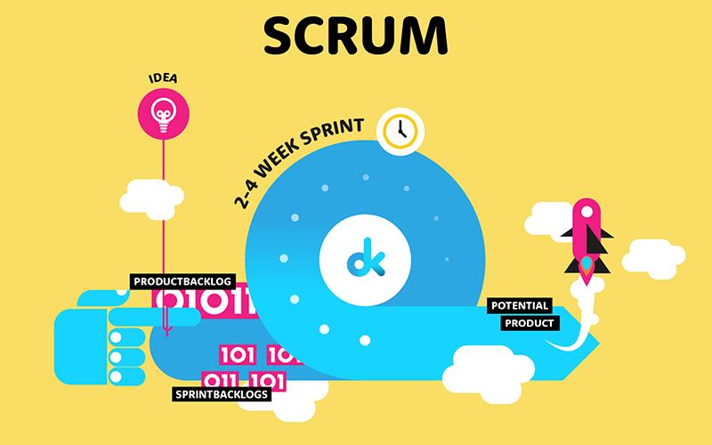 اسکرام برای تازه واردها : چگونه از اسکرام برای نظم بخشیدن به شلوغی ها استفاده کنیم