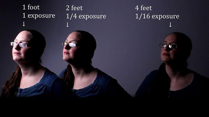 قانون مربع معکوس، راز و رمز نورپردازی عکاسان حرفهای