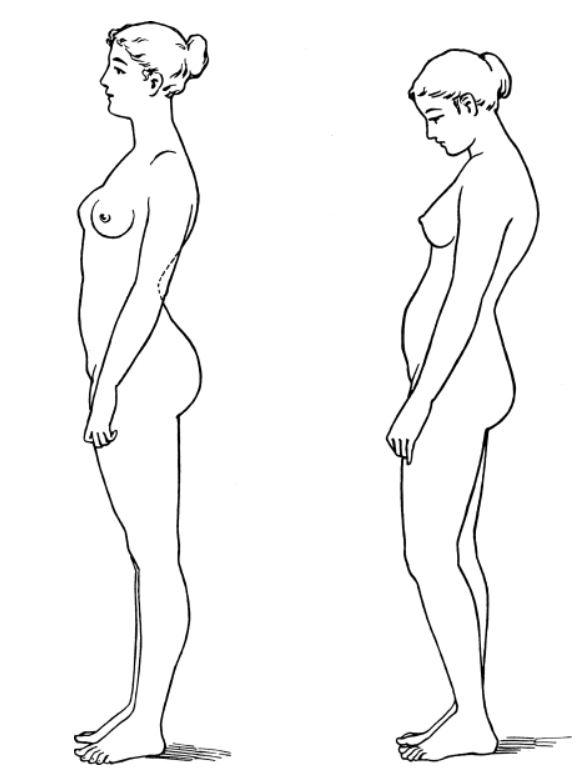 اکثر ما از درد کمر و گردن شکایت داریم. اما باید بدانیم اکثر این دردها ناشی از حالت قرارگیری نامناسب بدن است.