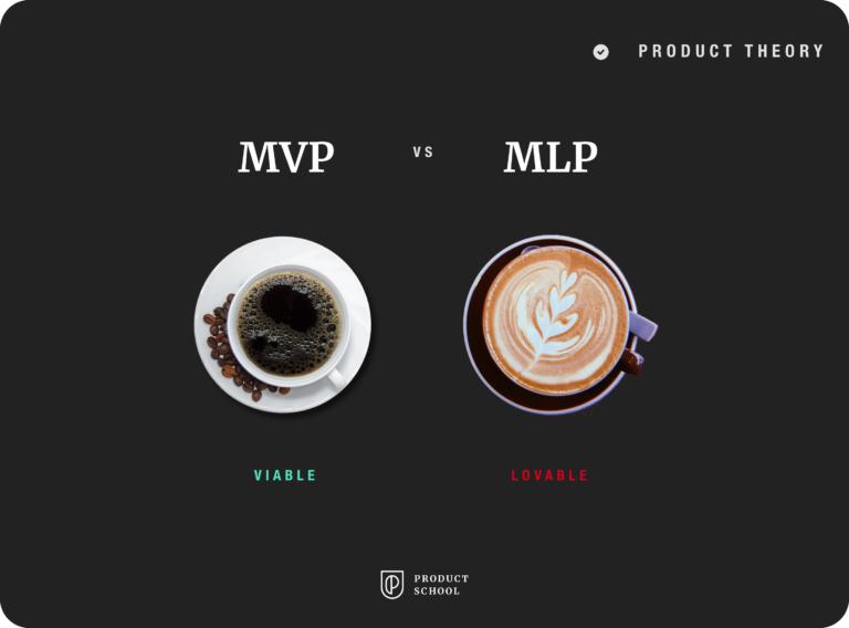 طعم و کیفیت دو قهوه کاملا یکسانه. شما کدوم رو سفارش میدین؟