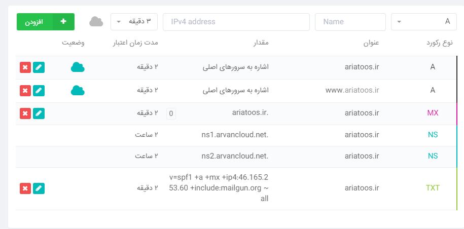 مرحله 4: تنظیمات DNS