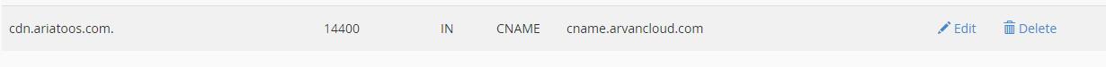 مثلا تعریف رکورد CNAME در DNS Server صرفا جهت نمایش است و برای  آریاتوس از روش 2 تغییر ns ها استفاده کردم
