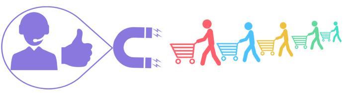 چگونه مشتری برای خرید متقاعد می شود؟