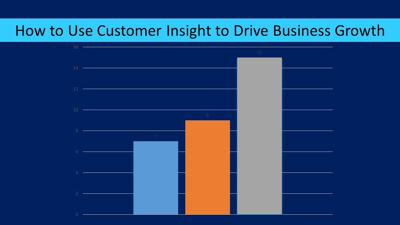 استفاده از بینش مشتریان برای رشد کسب و کار