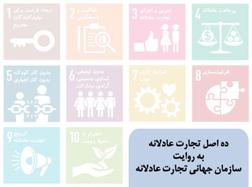 ده اصل تجارت عادلانه به روایت سازمان جهانی تجارت عادلانه