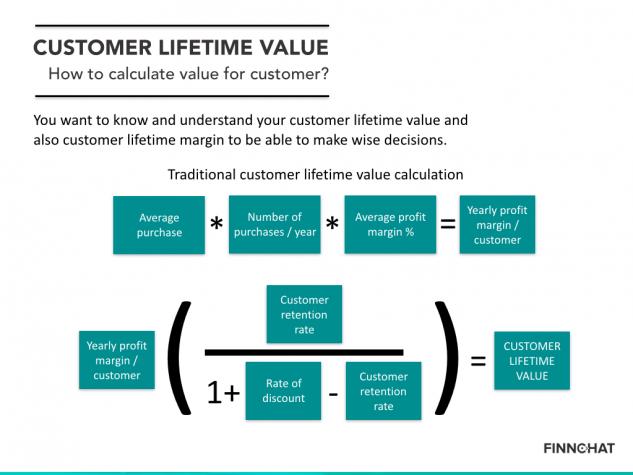 ارزش چرخه طول عمر مشتری