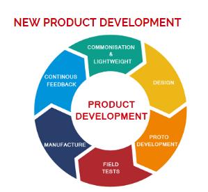 خلاصه کاربردی راهنمای توسعه محصول جدید