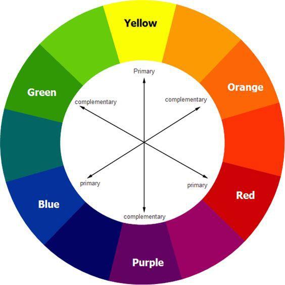 رنگهای مکمل در دکوراسیون داخلی